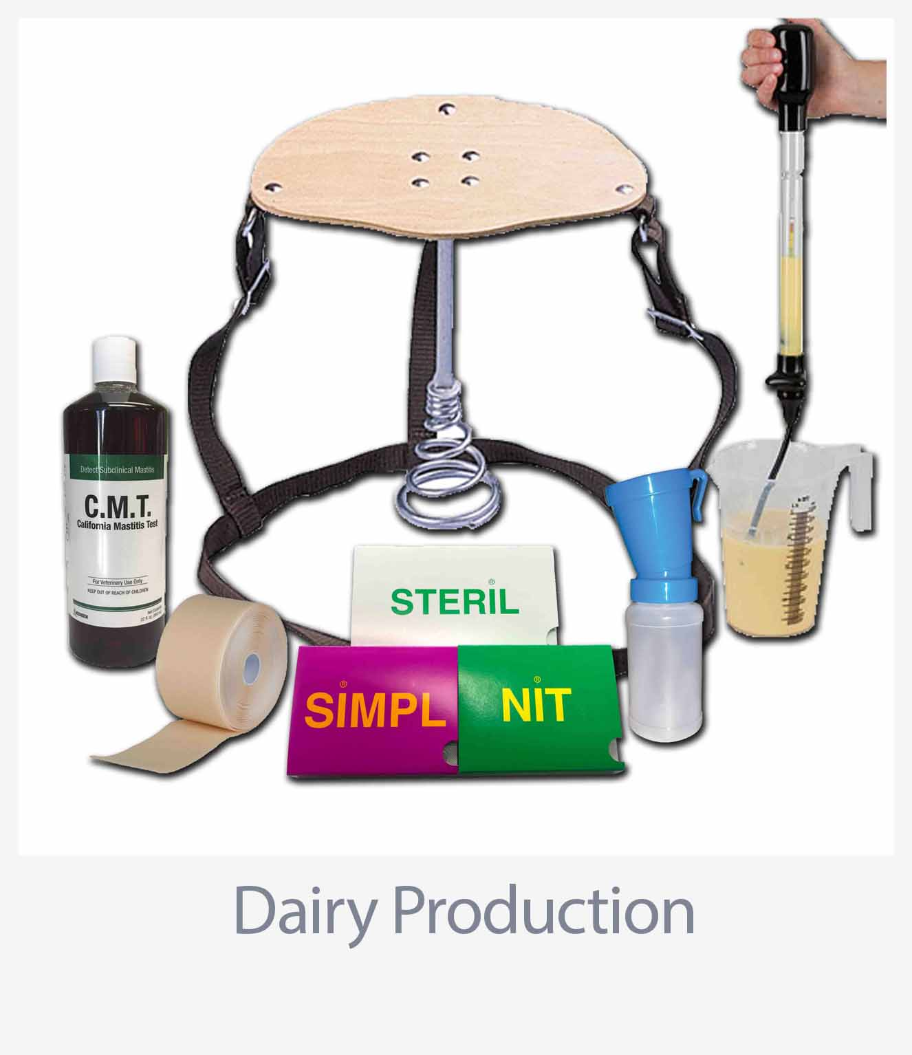 Dairy Production